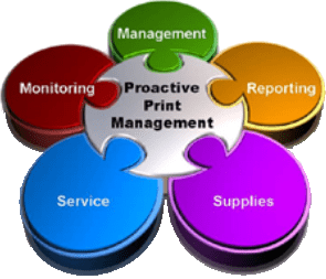 managed-print-services-florida