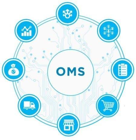 cloud-based-oms