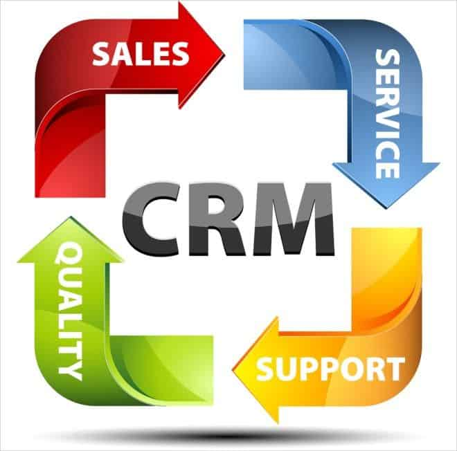 how-to-get-good-use-out-of-your-crm-software